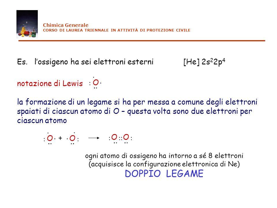 DOPPIO LEGAME Es. l'ossigeno ha sei elettroni esterni [He] 2s22p4